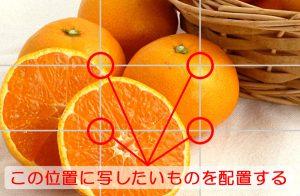 3分割法の構図の説明写真