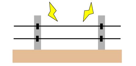 電気柵のイラスト