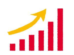 右肩上がりの売上のグラフ